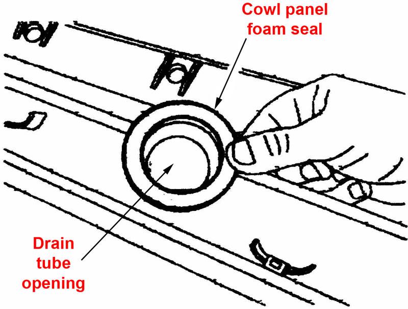 Coils Coil Near Plug Small